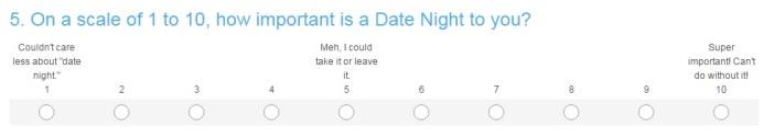 Date Night Likert scale